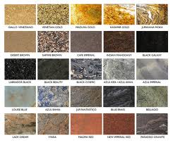 Competition Between Marble And Granite Countertops To